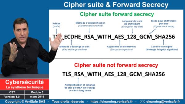 Cybersécurité synthèse technique 7